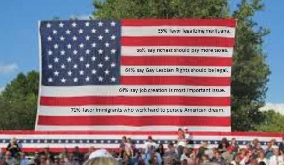 flag_polls