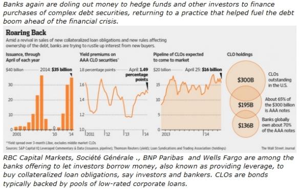 clo_banks